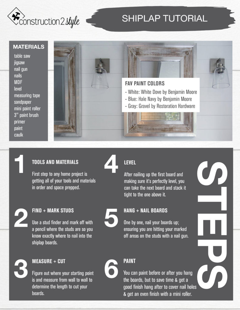 Shiplap Tools and Material Tutorial Guide | construction2style