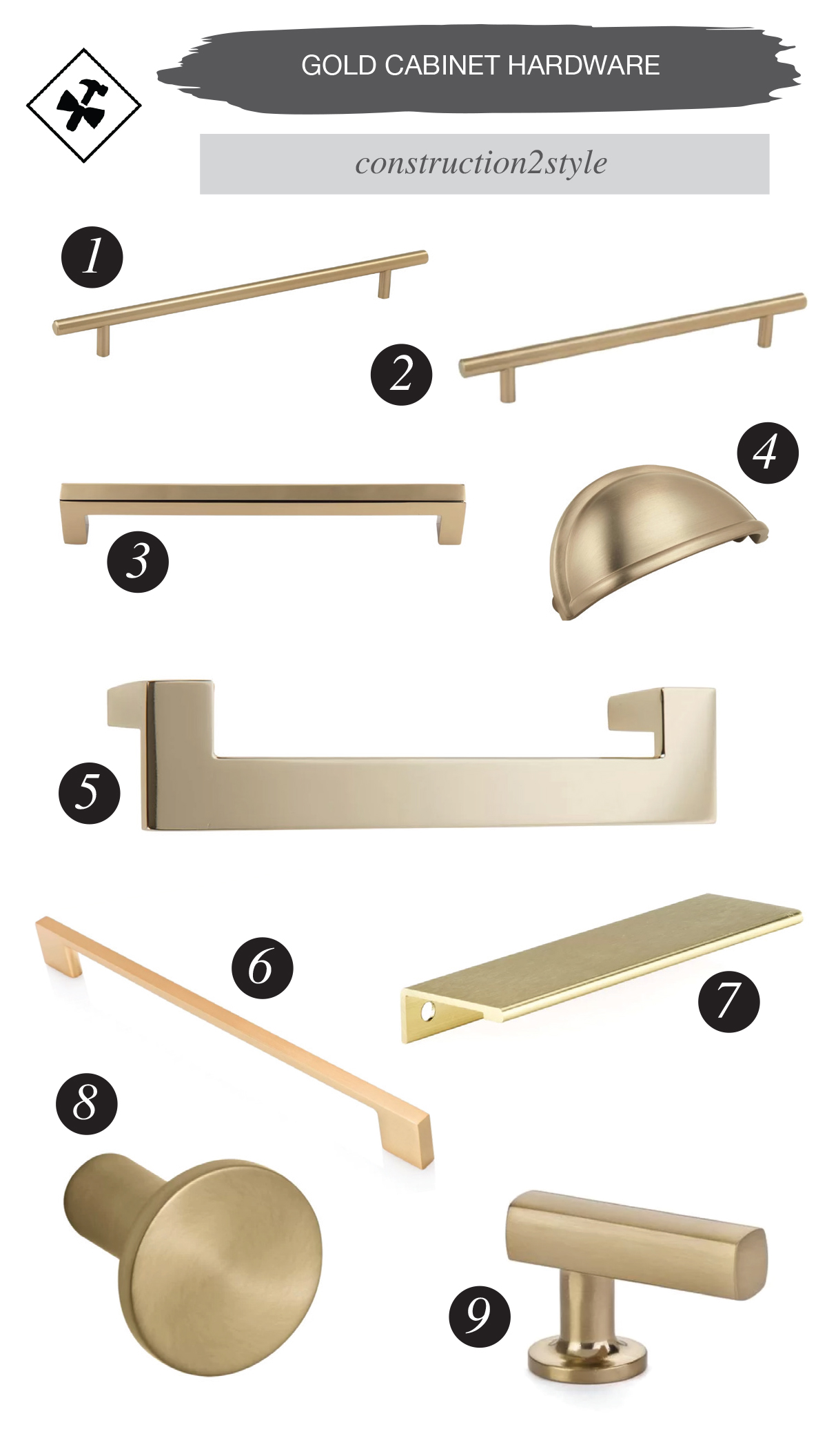 gold cabinet hardware   construction2style