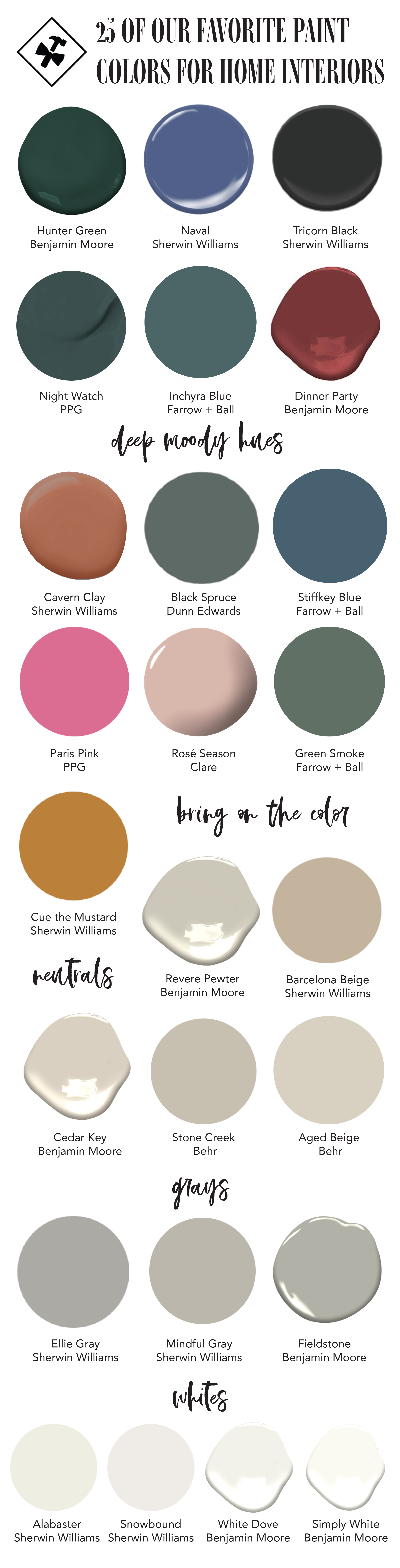 25 of Our Favorite Paint Colors for Home Interiors   construction2style