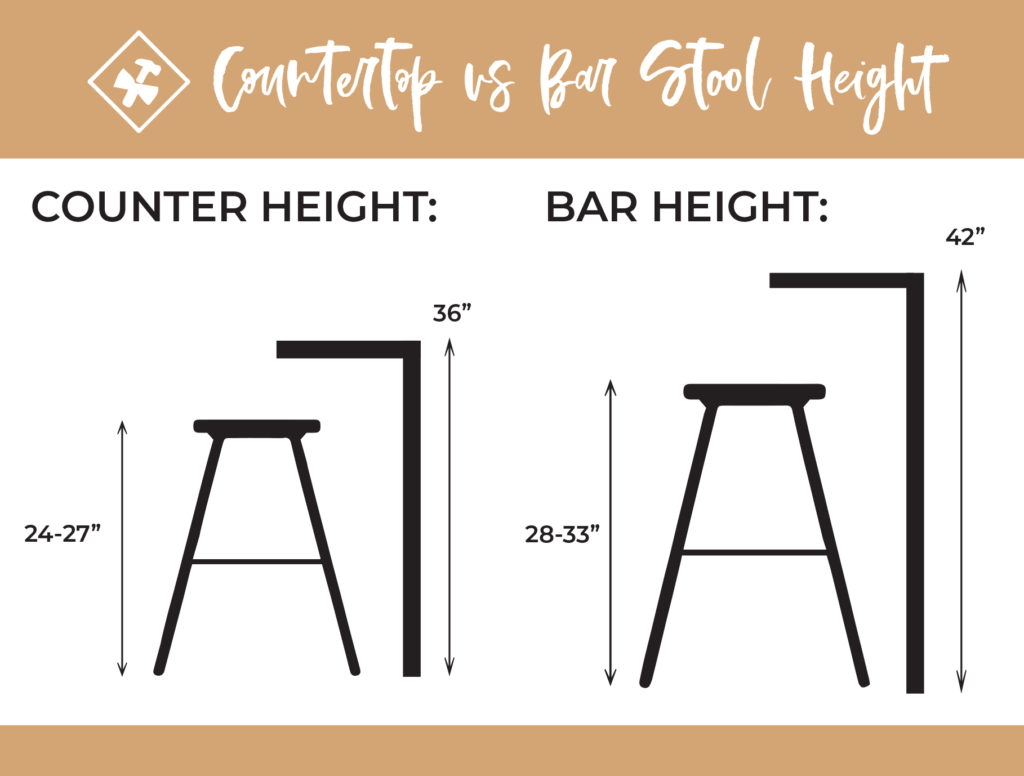 Counter & Bar Stool Round Up | construction2style